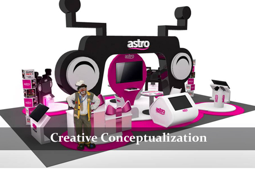 Creative Conceptualization
