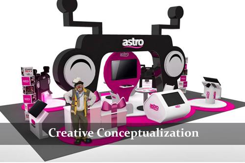 Creative Conceptualization